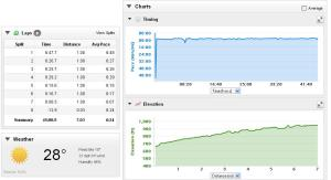 Garmin 910XT Stats from Friday run