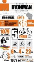 ironman-infographic