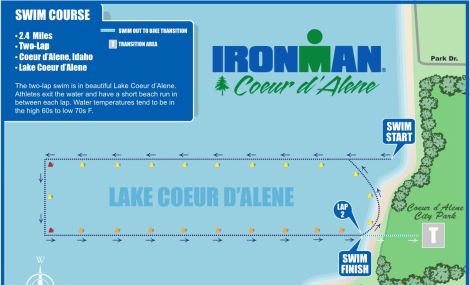 imcda swim course